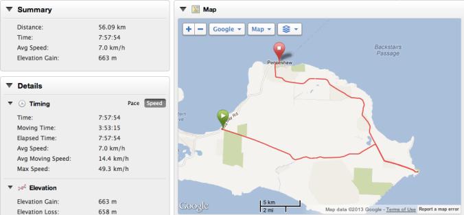 KI Day 8 Map